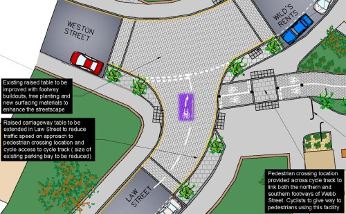 The cycle Quietway plans for the junction of Law Street, Wild's Rents and Weston Street in London SE1, with dangerous right turn highlighted.